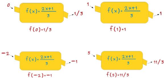 funciones_13
