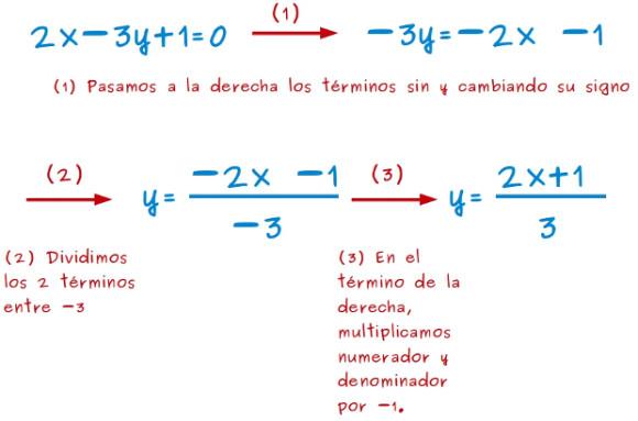 funciones_4
