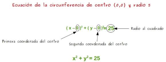 funciones2_4