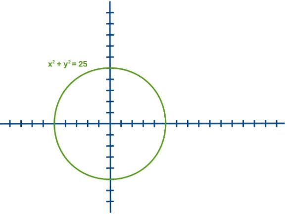 funciones2_5