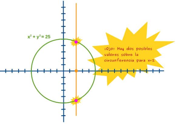 funciones2_6