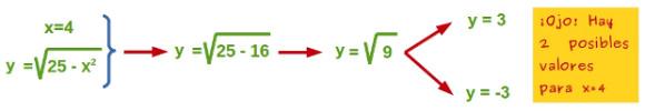 funciones2_8
