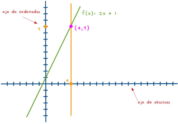 funciones2_3