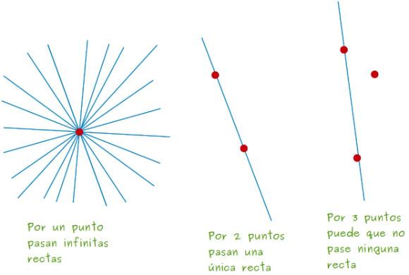 parabolas_1