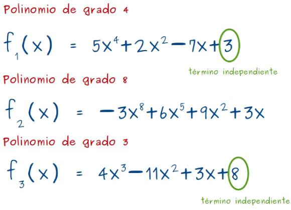 parabolas_3