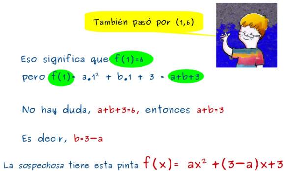 parabolas_6